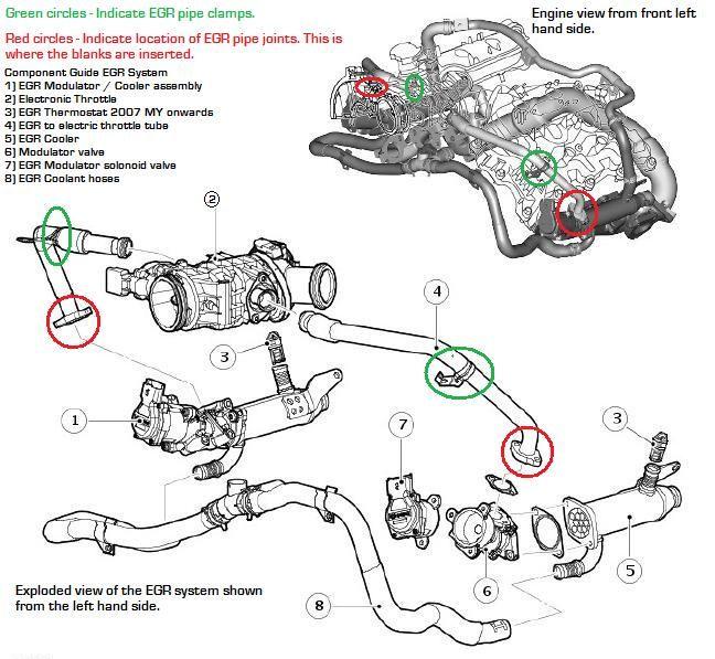 engine system fault | LandyZone - Land Rover Forum