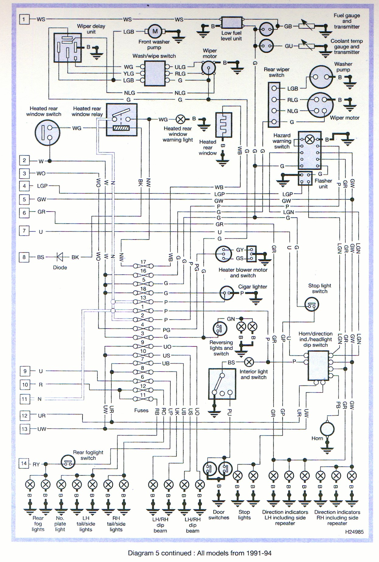 Land Rover 300 Tdi Wiring Diagram Schematics Discovery 300tdi Automotive Diagrams T Shirts