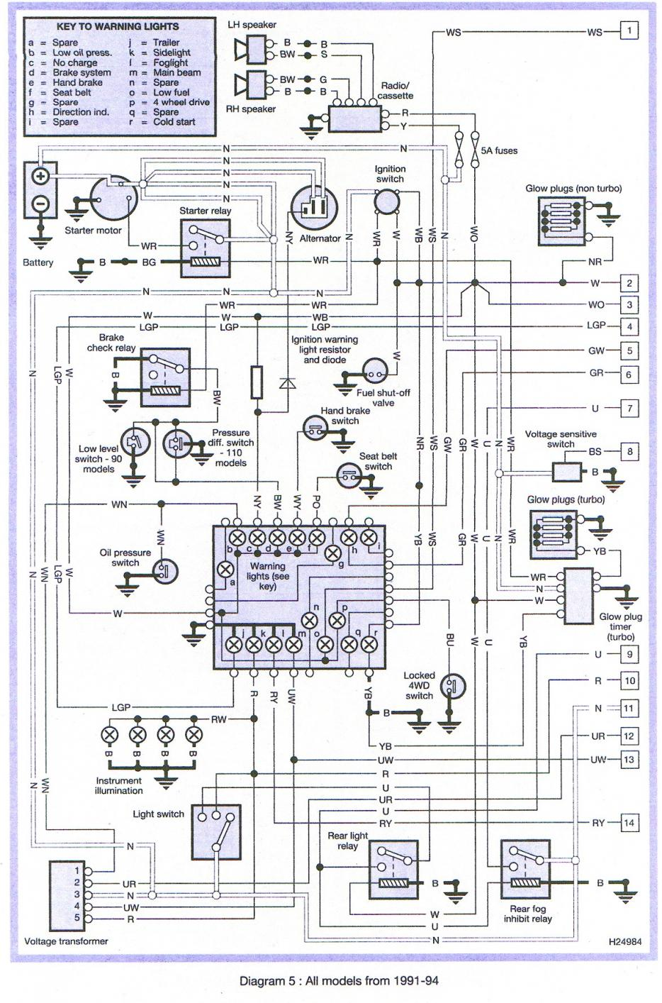 land rover discovery 200 tdi wiring diagram cars and motorcycles wiring schematic diagram