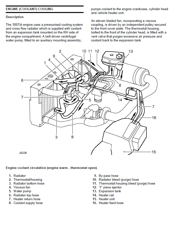 300tdi cooling circuit? landyzone land rover forum Land Rover Discovery 300tdi Engine Diagram Water Pump