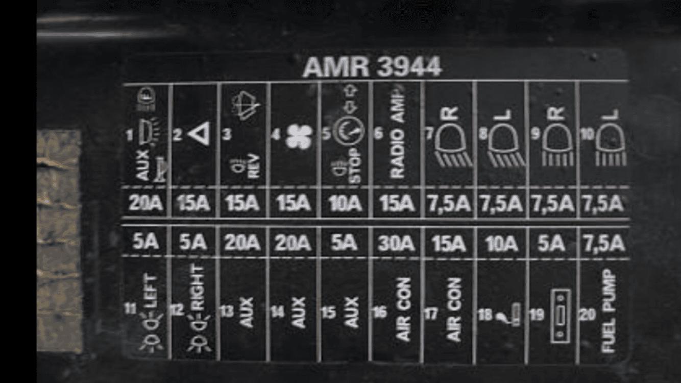 land rover defender fuse box diagram - wiring diagram log brown-road -  brown-road.superpolobio.it  superpolobio.it