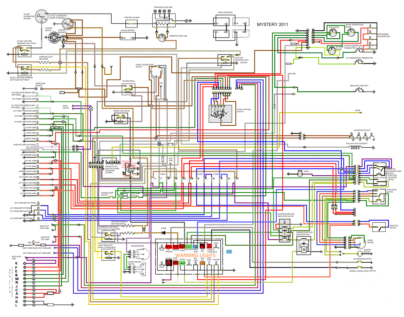 110 Wiring Diagram Military Version