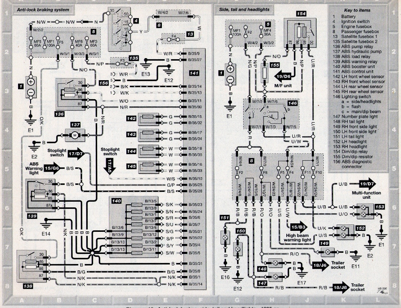 Land Rover Discovery Wiring Diagram wiring diagrams image free