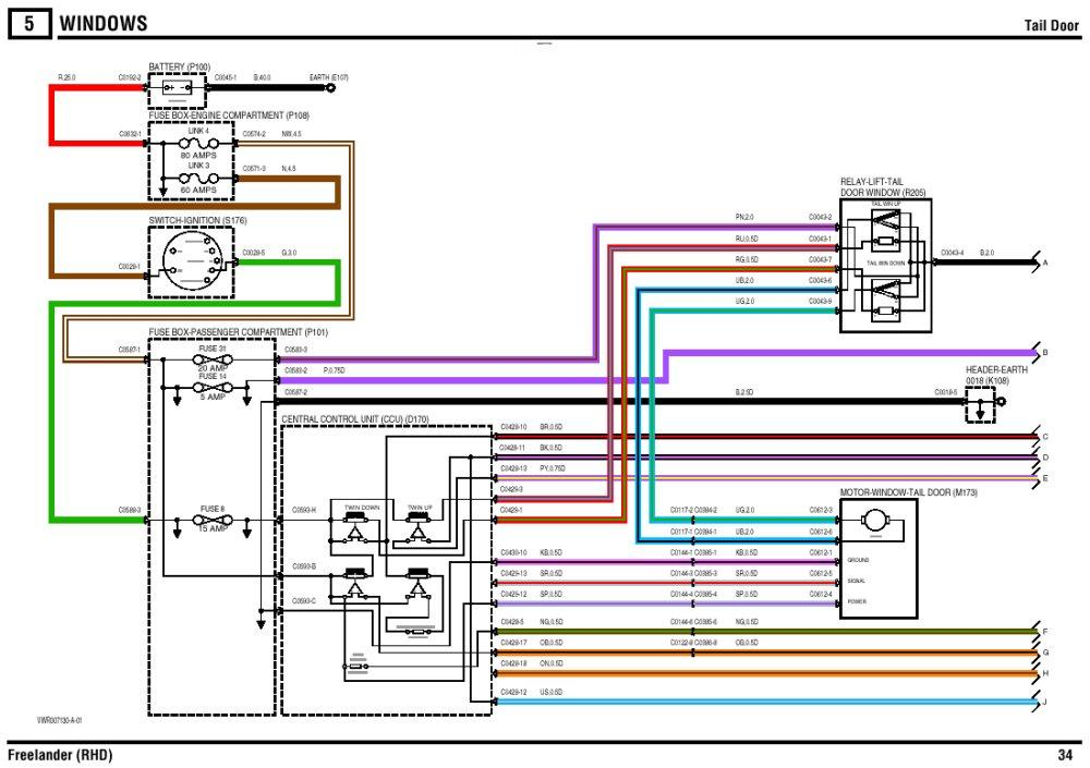 Freelander 2 Towbar Wiring Diagram Freelander Free Wiring Diagrams – Freelander Wiring Diagram