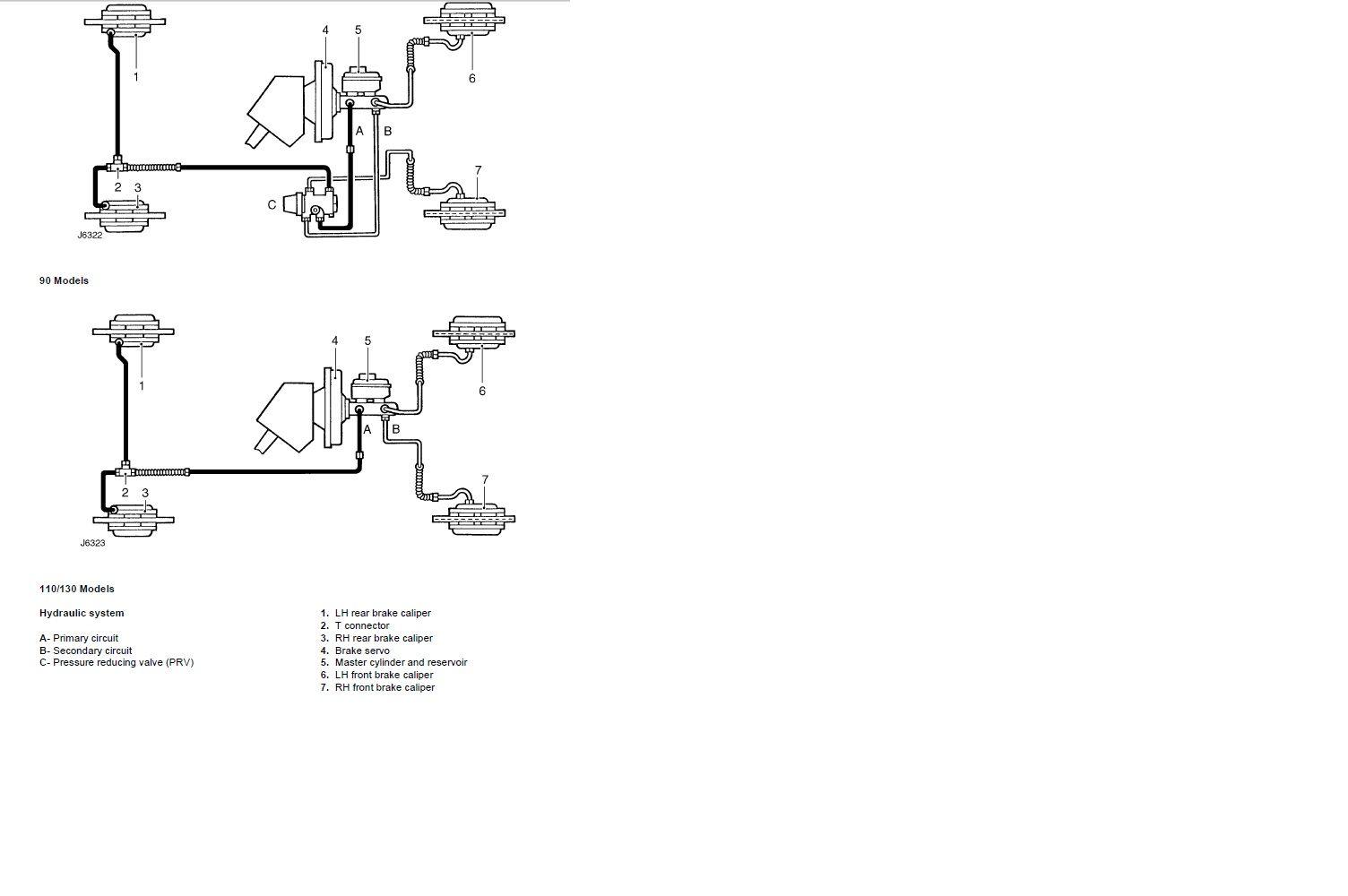 defender front brake pipe replacement landyzone land rover forum rh landyzone co uk
