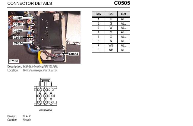 abs sensor wiring landyzone land rover forum wiring diagram for wabco abs at gsmportal.co