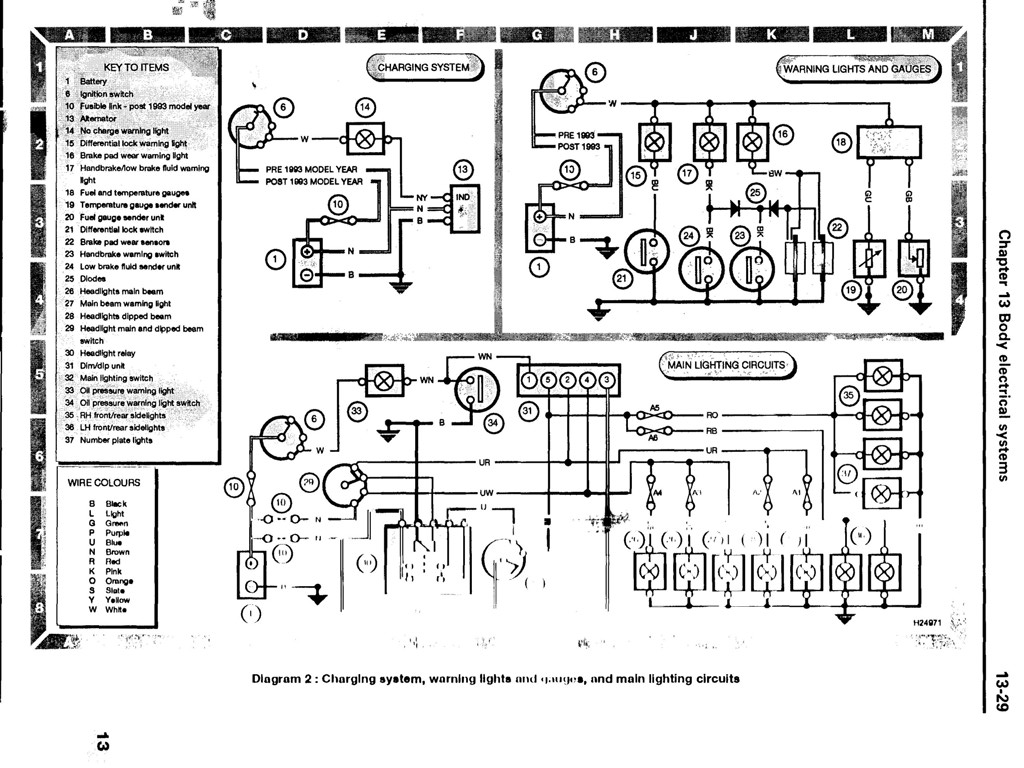 200 engine loom splice to td main loom ? landyzone land rover rover 25 wiring diagram at crackthecode.co