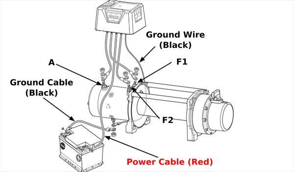 Yaq Yet Another Warn Winch Wiring, Warn Winch Motor Wiring Diagram