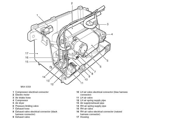 air suspension compressor diagram   33 wiring diagram