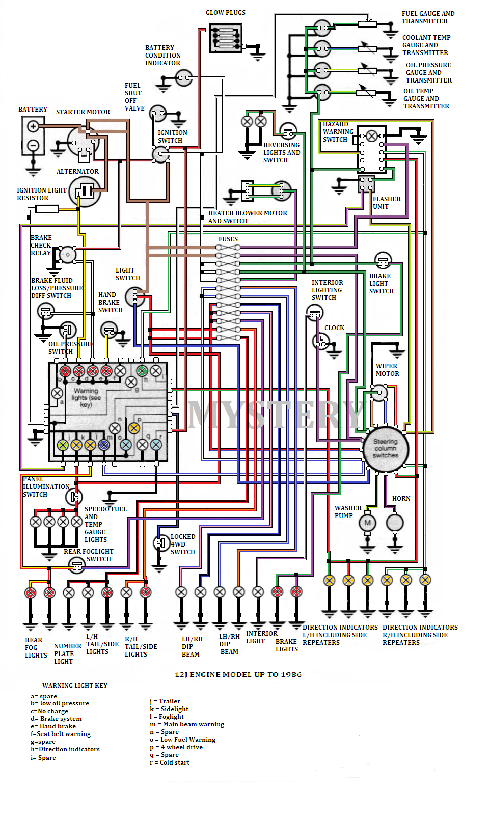 better wiring diagram 1985 110 landyzone land rover forum def86 copy1 png