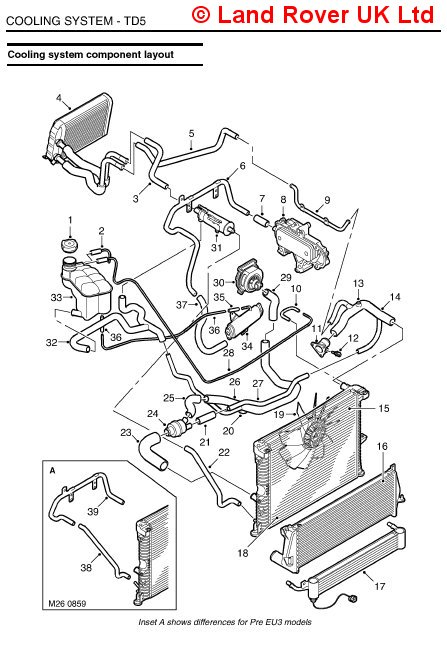 land rover discovery cooling diagram  rover  auto parts