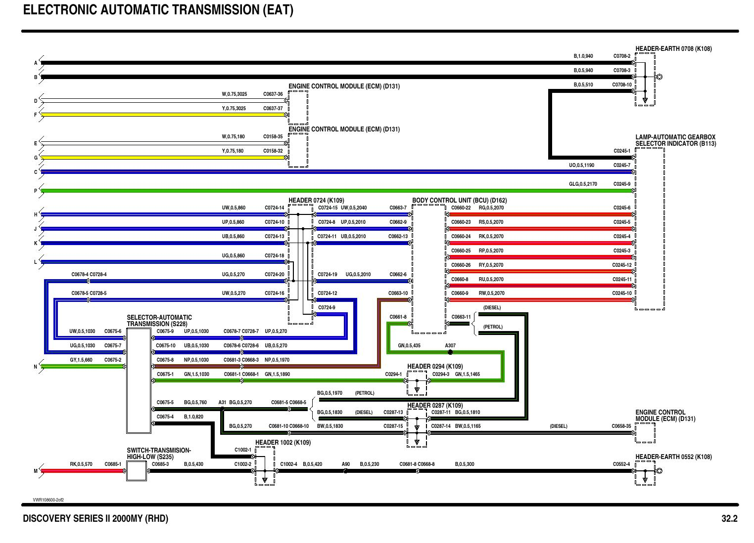 discovery 2 td5 automatic issues landyzone land rover forum discovery 2 wiring diagram at gsmx.co