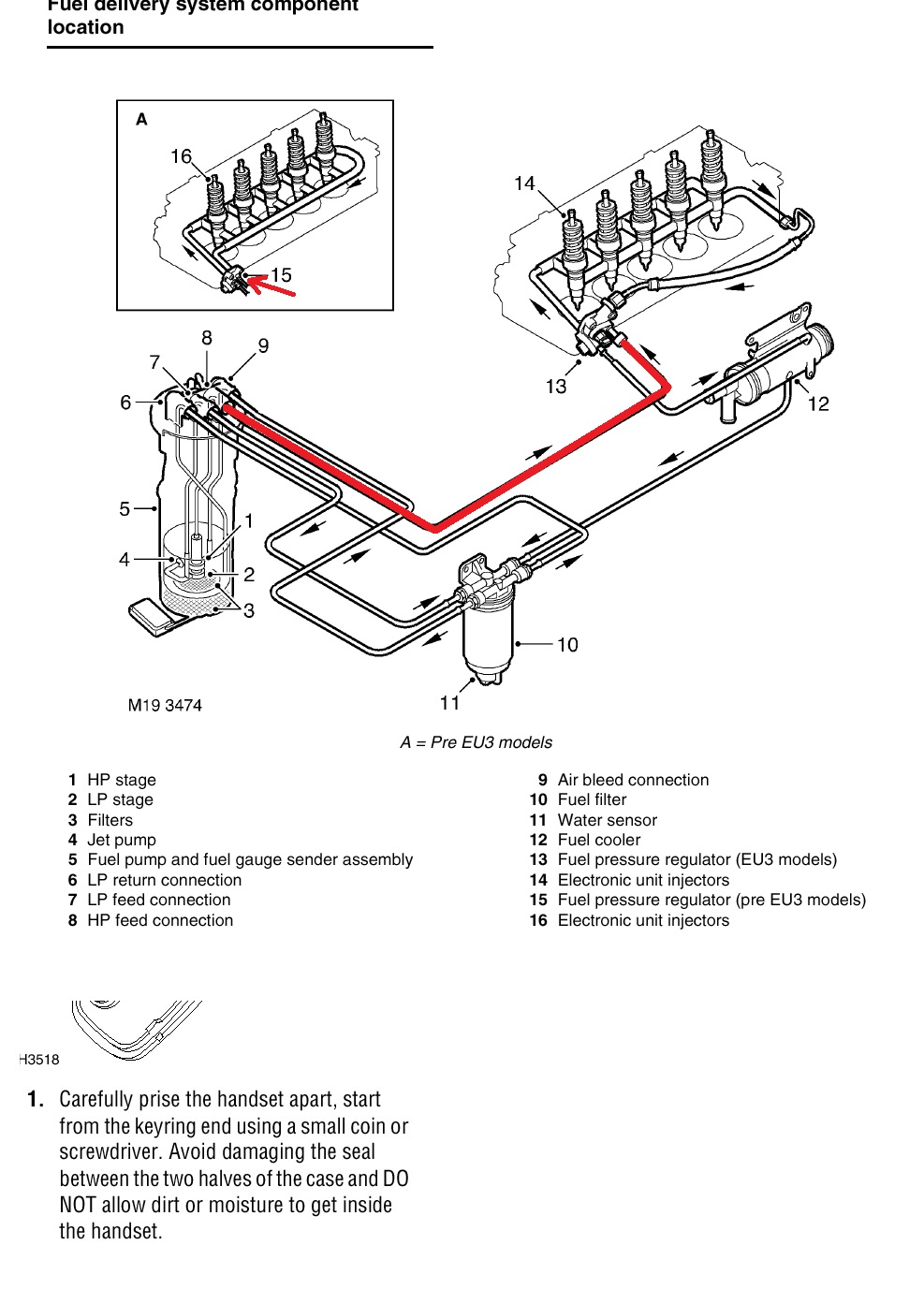 Fuel Delivery System Wiring Diagrams Of A Bmw 320i All About Wiring