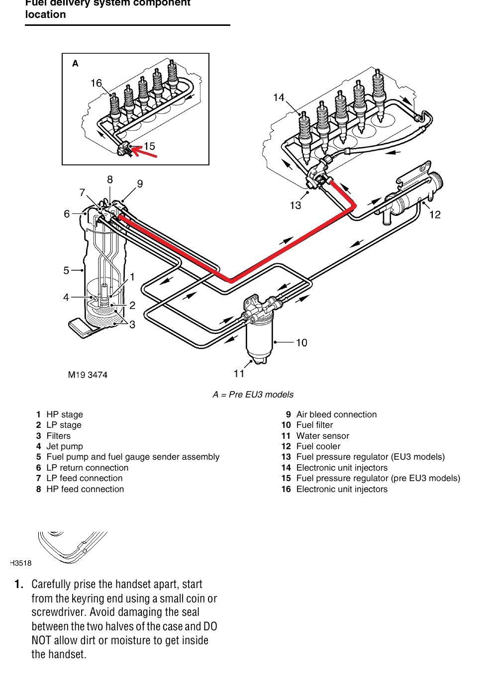 Rover Fuel Pump Diagram Wiring Library Land Freelander Pressure Diy Diagrams U2022 Fuil
