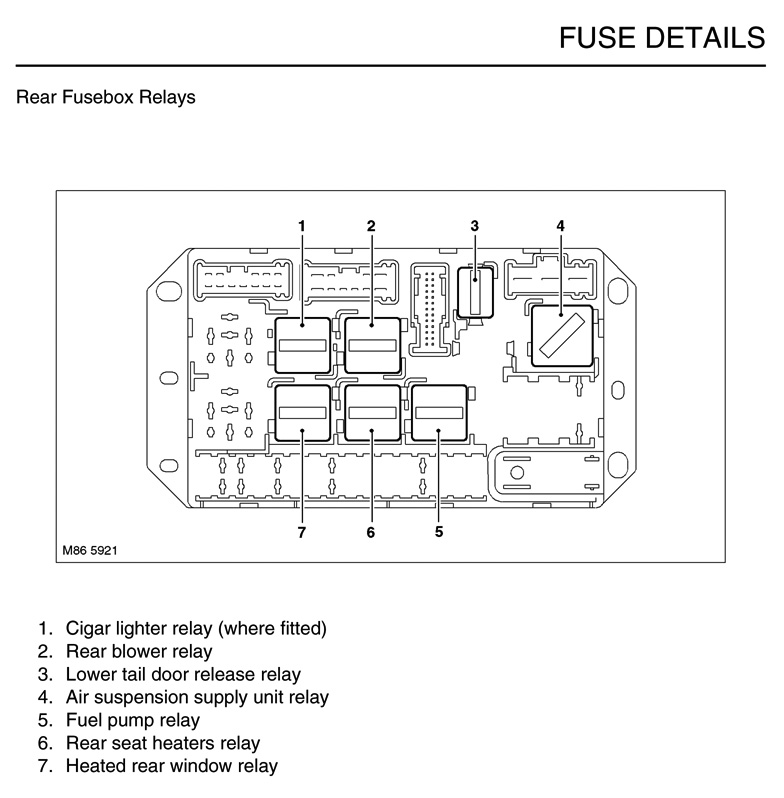 L322 Fuel Pump Relay Location? | LandyZone - Land Rover Forum