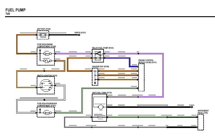 Wiring Diagram For Fuel On Boat | Www.jzgreentown.com
