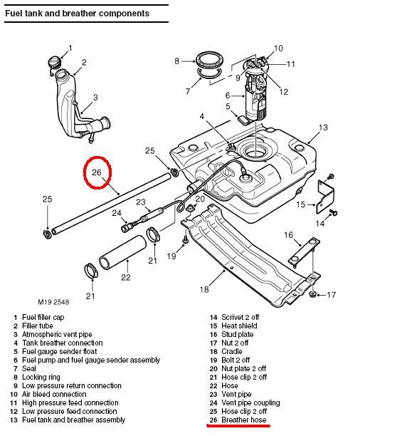 Disco 1 - Fuel filling problem | LandyZone - Land Rover Forum