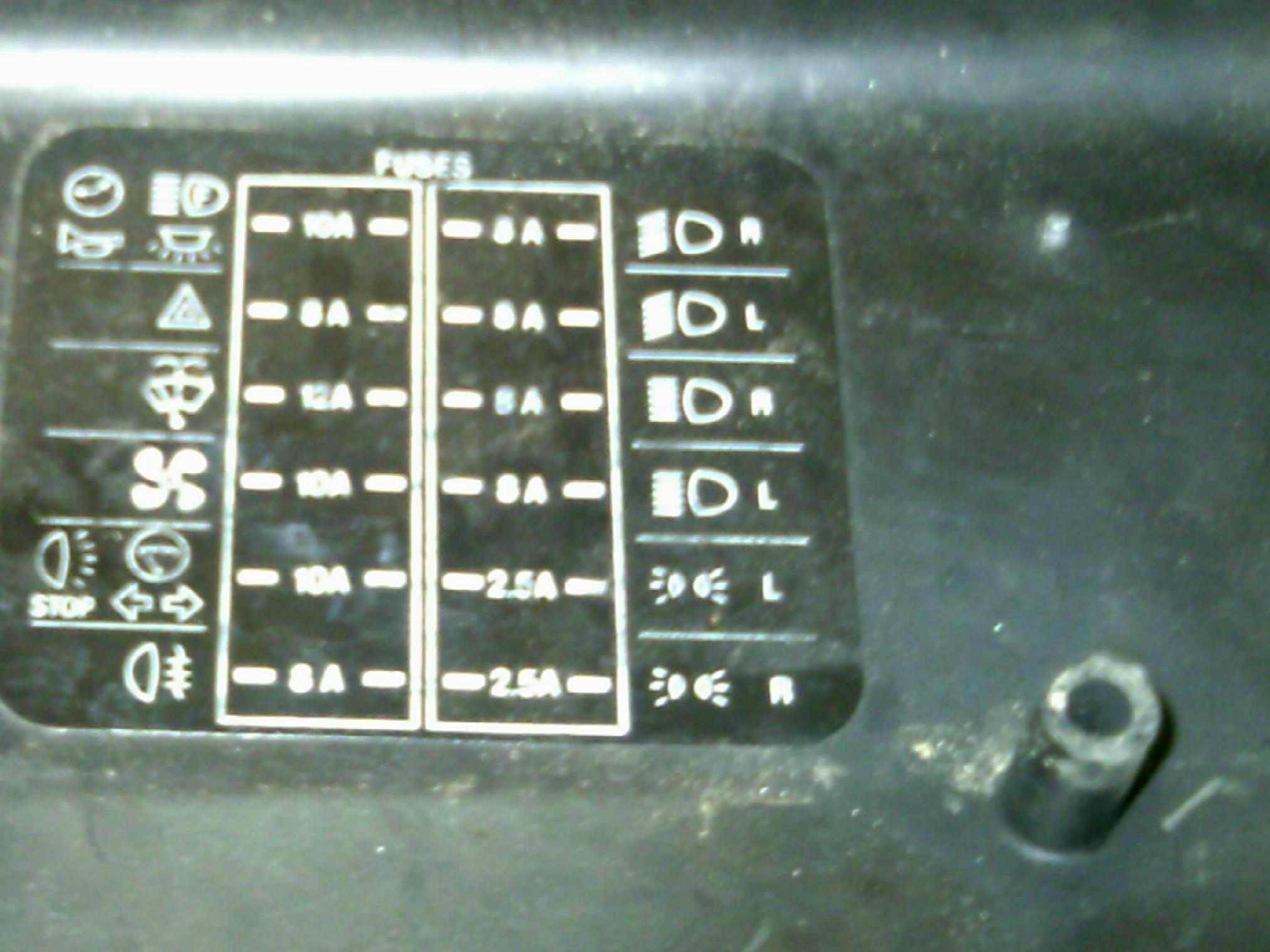Land rover fuse box wiring diagram images