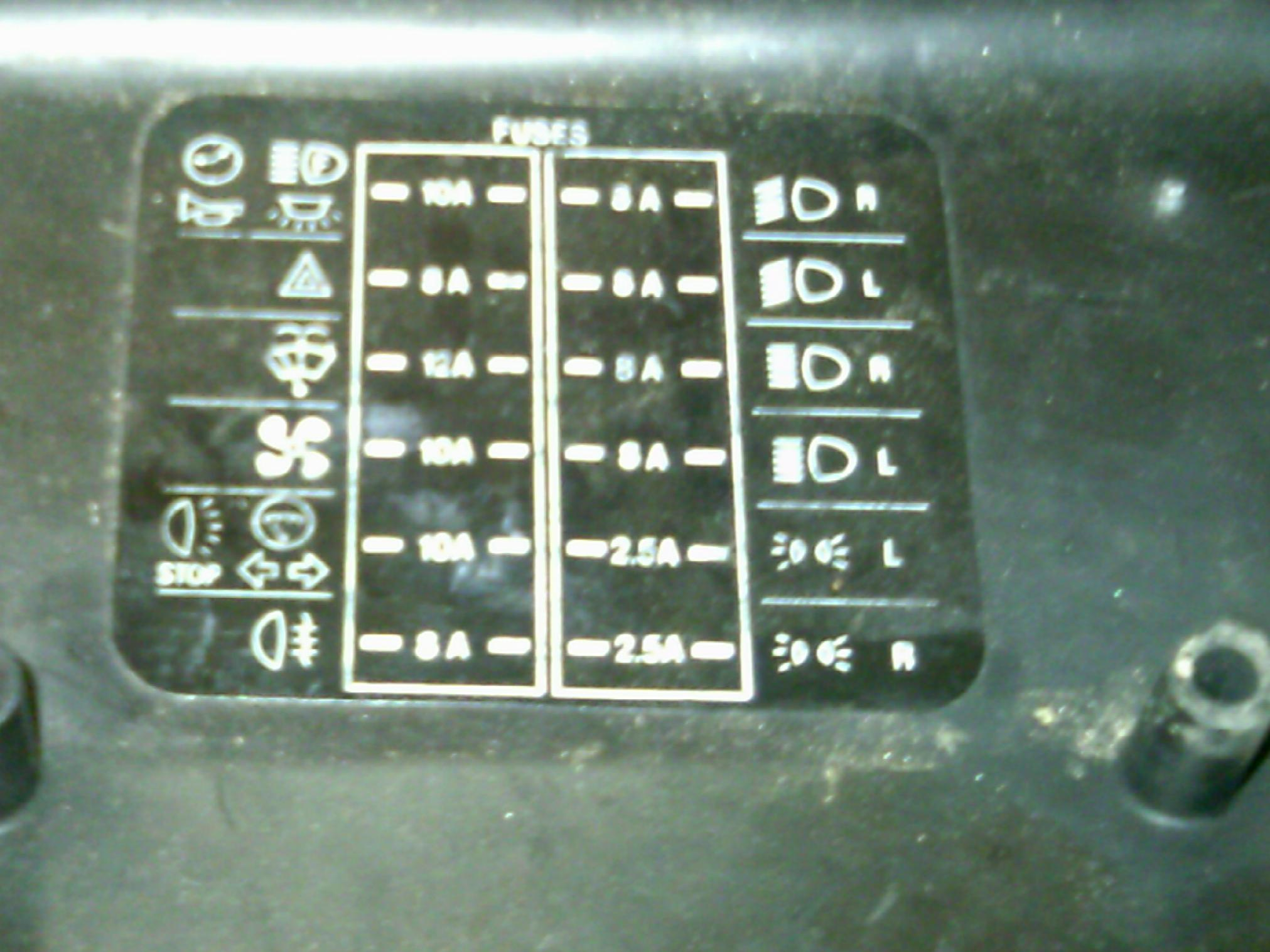 1999 Land Rover Fuse Box Trusted Wiring Diagram Alpine Radio Wiring Diagram  Land Rover Defender 1999 Wiring Diagram