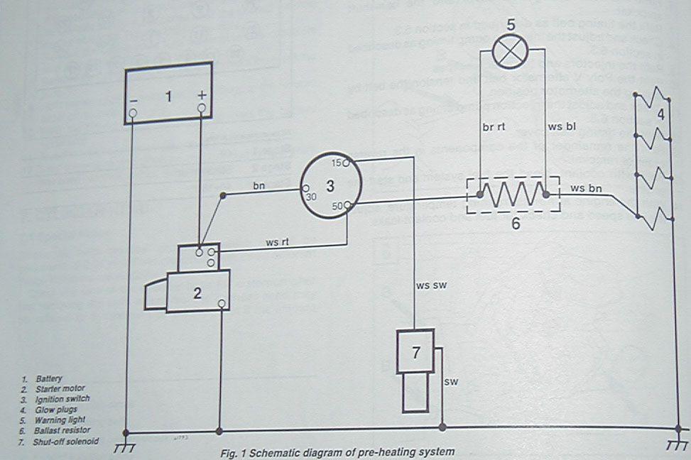 Fantastic land rover series 3 wiring diagram photos simple wiring pretty land rover series 3 wiring diagram images simple wiring asfbconference2016 Images