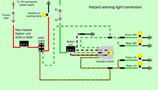 Hazard System.png