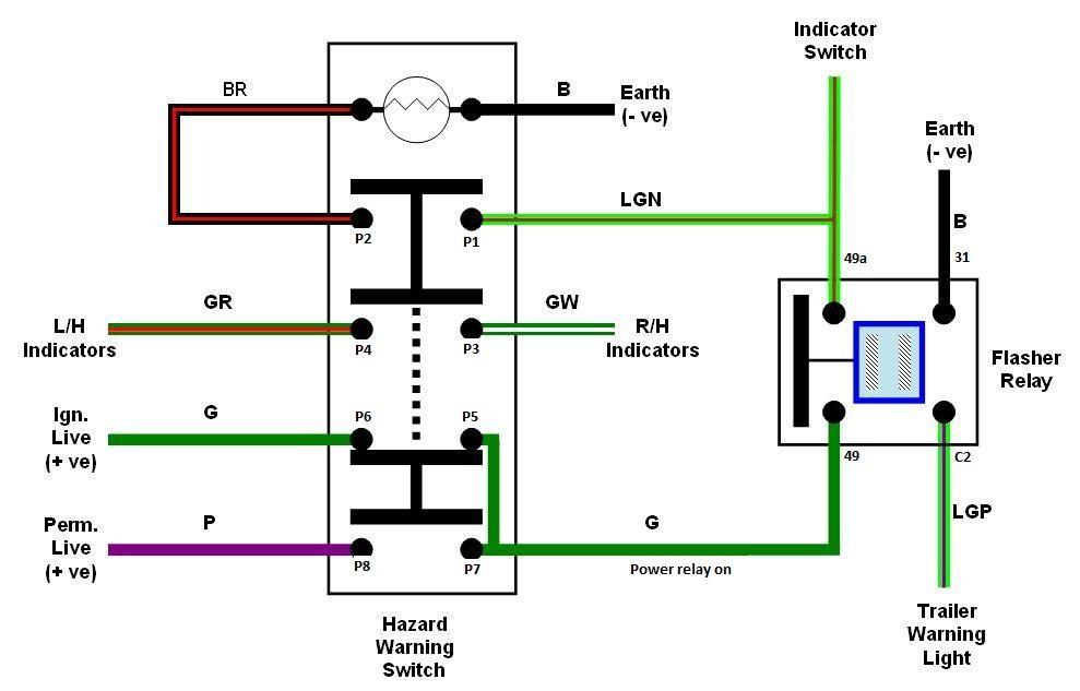 land rover defender indicator wiring diagram
