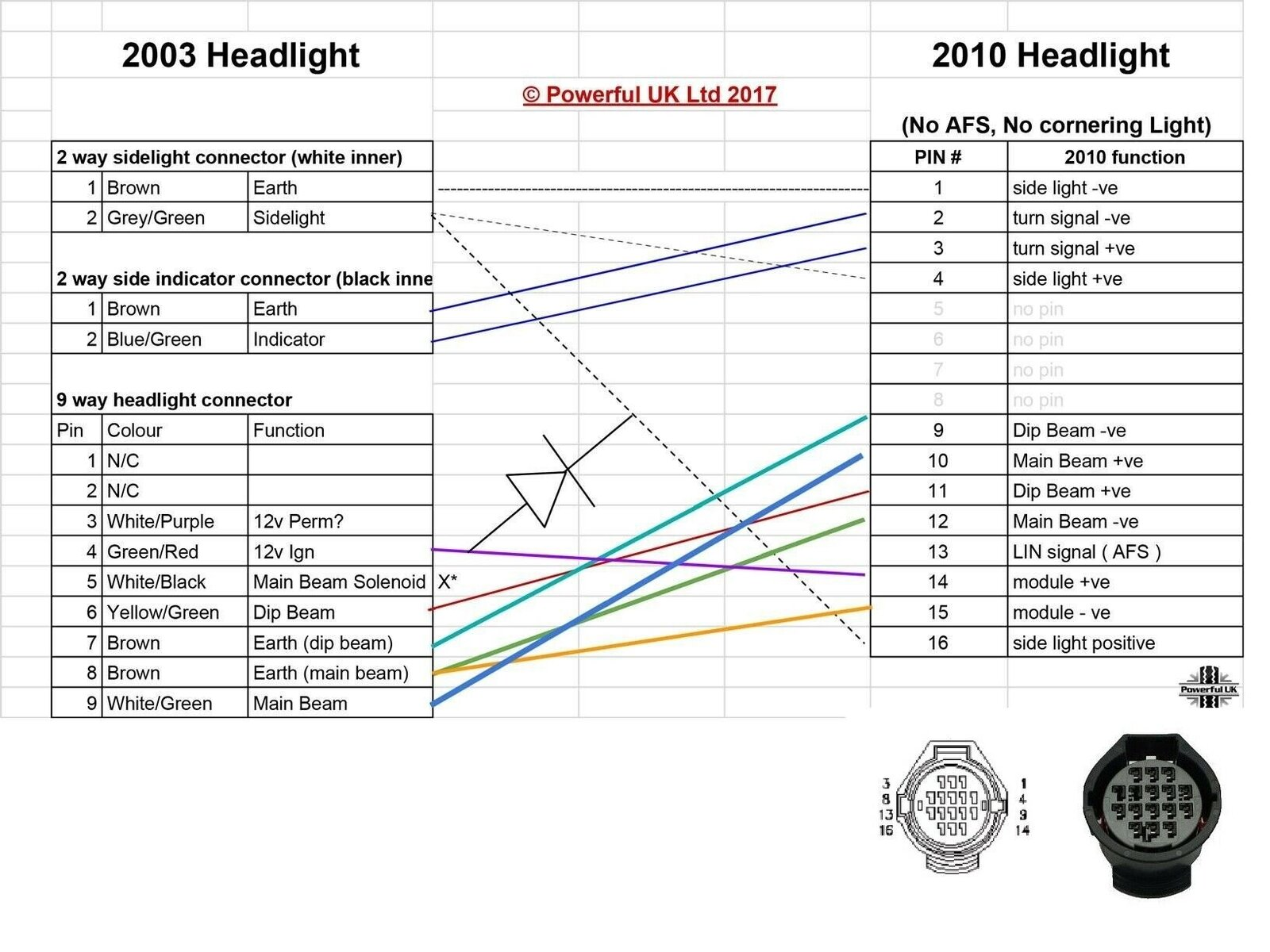 headlight wiring.jpg