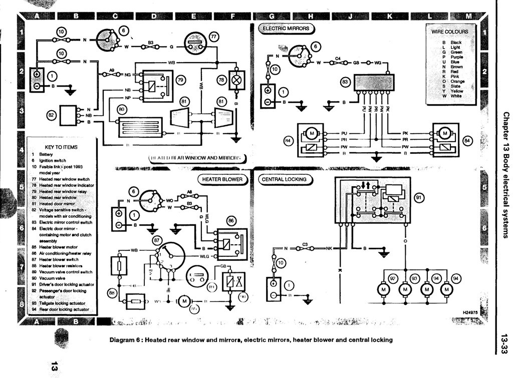 Rover 25 Central Locking Wiring Diagram - Search For Wiring Diagrams •
