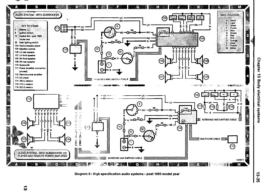 Discovery 1 Radio Wiring Diagram Diagramrh14ansolsolderco: Car Audio Wiring Diagram 97 Land Rover At Gmaili.net