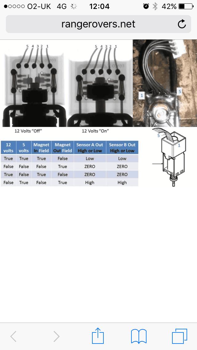 L322 - steering column locked   LandyZone - Land Rover Forum