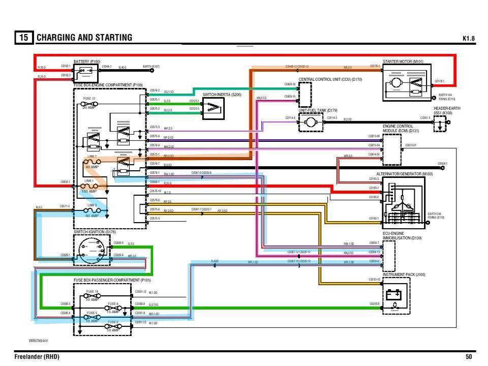 2005 freelander wiring diagram periodic diagrams science. Black Bedroom Furniture Sets. Home Design Ideas