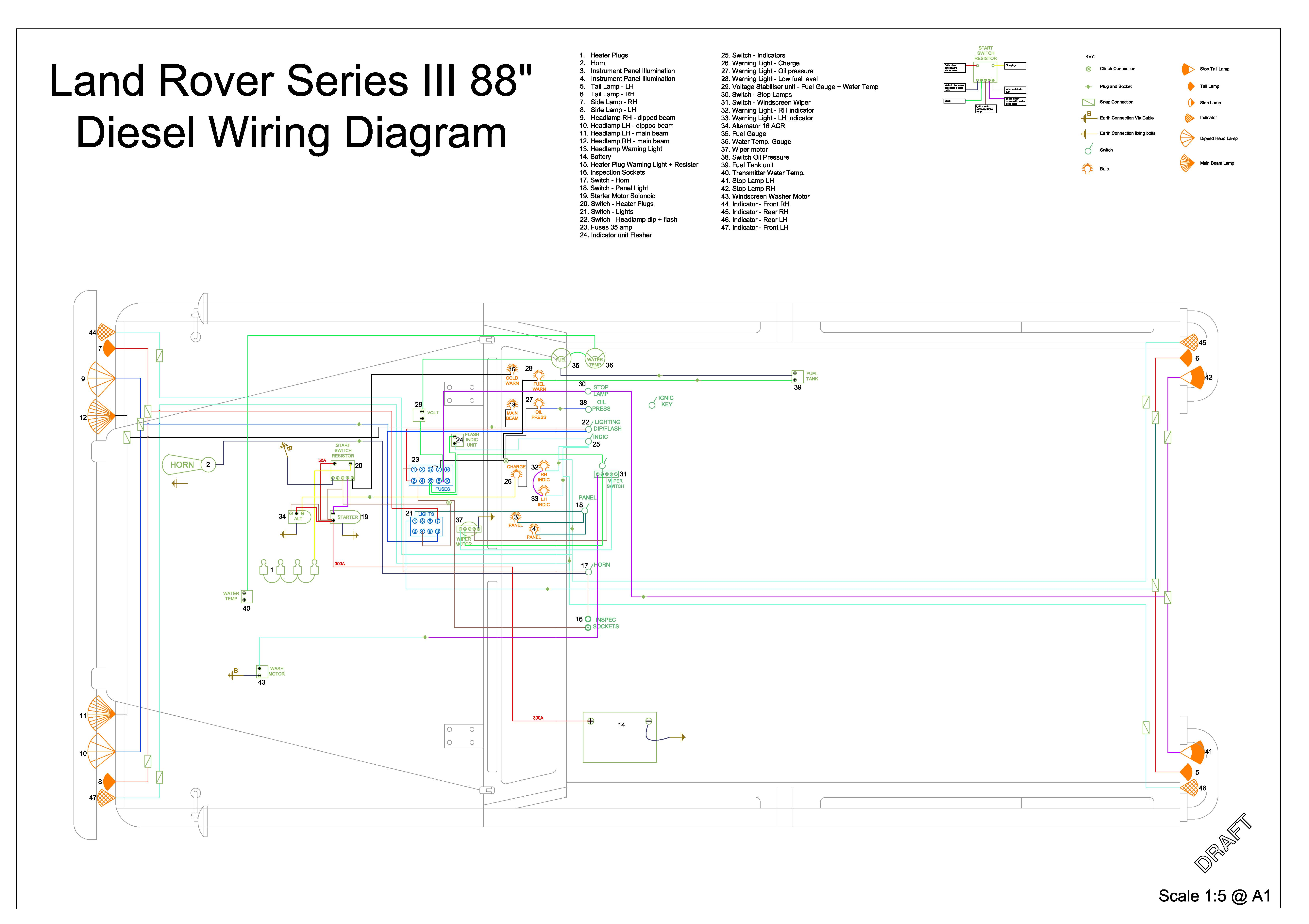 series 3 re wire landyzone land rover forum land rover series 2a wiring diagram negative earth at readyjetset.co