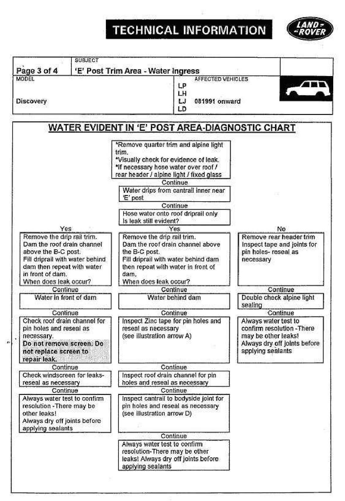 Land_Rover_Discovery_Water_Ingress_Manual-page-003.jpg