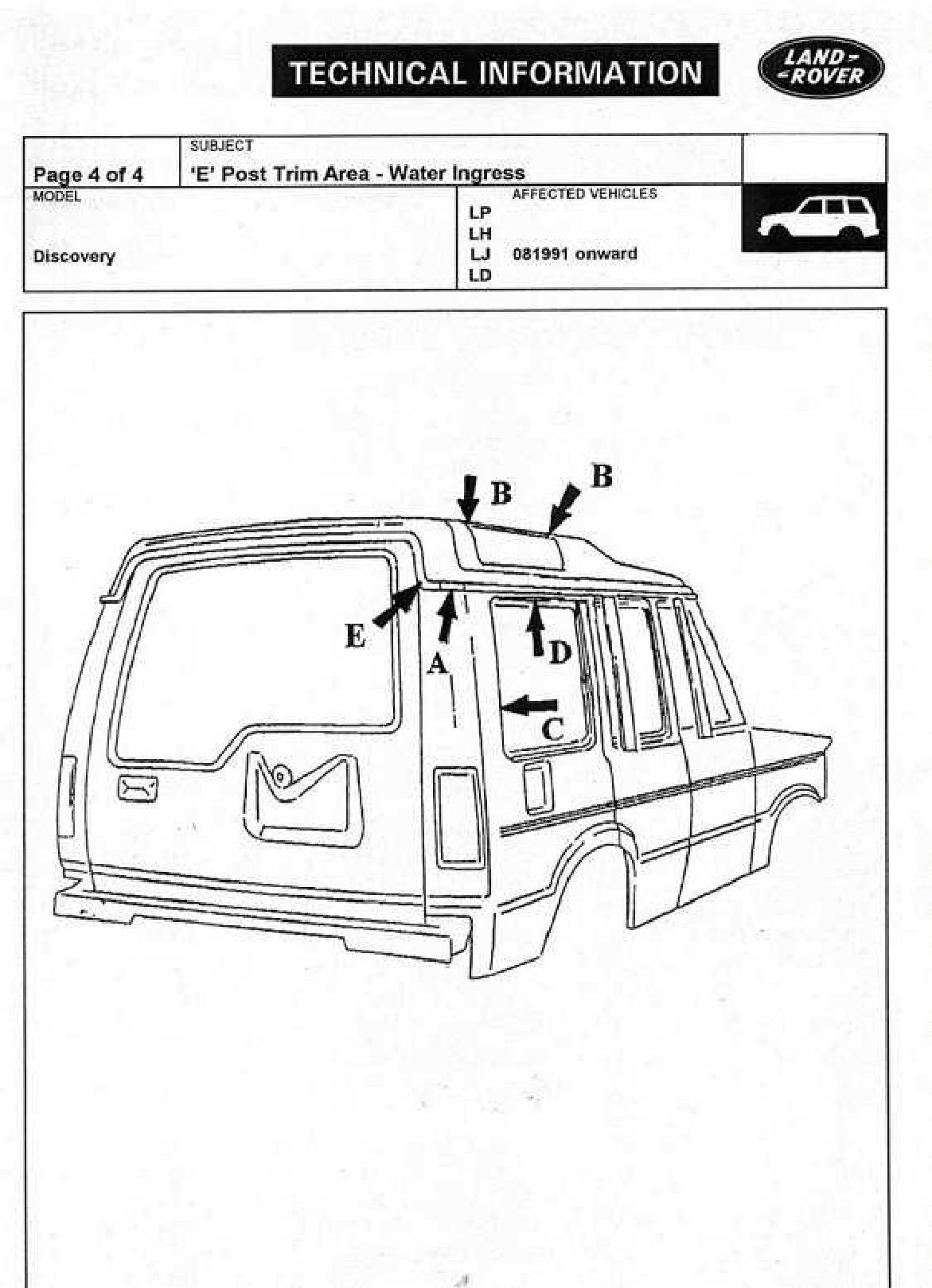 Land_Rover_Discovery_Water_Ingress_Manual-page-004.jpg