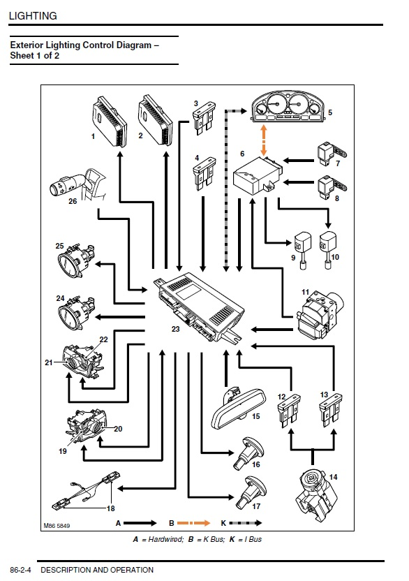 range rover clic door lock wiring diagram wiring diagram wiring diagram 1997 land rover wiring diagram 1997 land rover wiring diagram 1997 land rover wiring diagram 1997 land rover