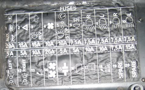 k reg 110 200tdi fuse box confusion! please help! landyzone rover 200 fuse box diagram at bayanpartner.co
