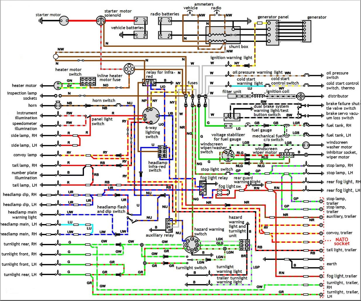 ex militaey 24 volt ffr elec probs landyzone land rover forum land rover series 3 wiring loom diagram at bayanpartner.co