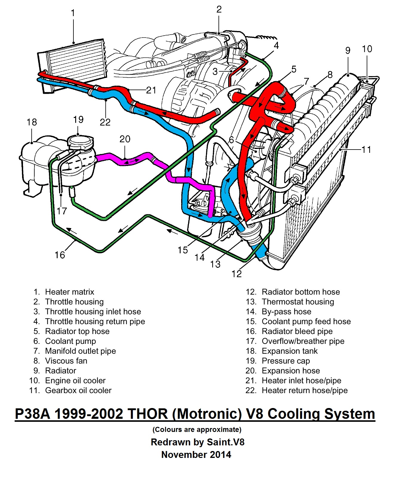 fancy mg zr wiring diagram pattern