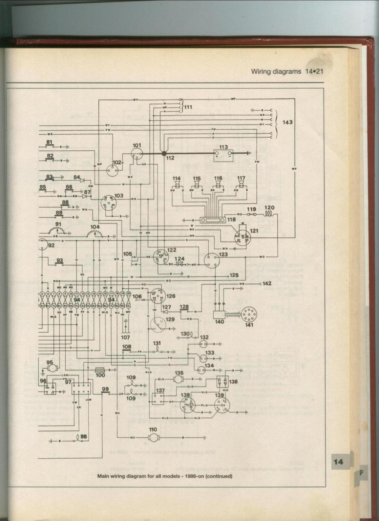 Classic Wiring Diagram Another Blog About Freightliner Fld Range Rover Easy To Read Diagrams Car Vw