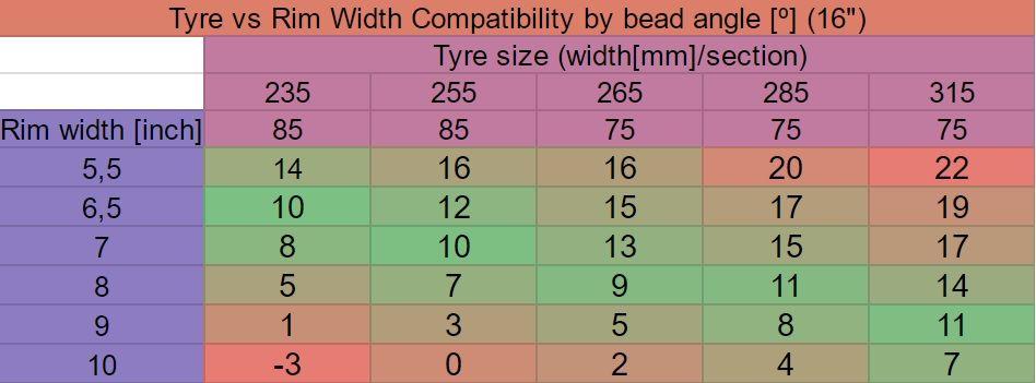 Rim tyre width.jpg