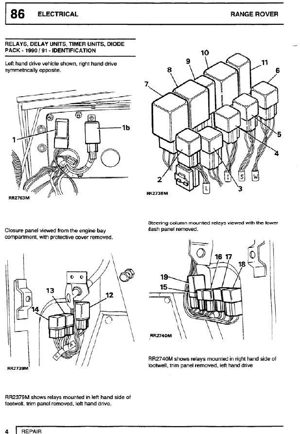 Range rover l fuse box location wiring diagrams