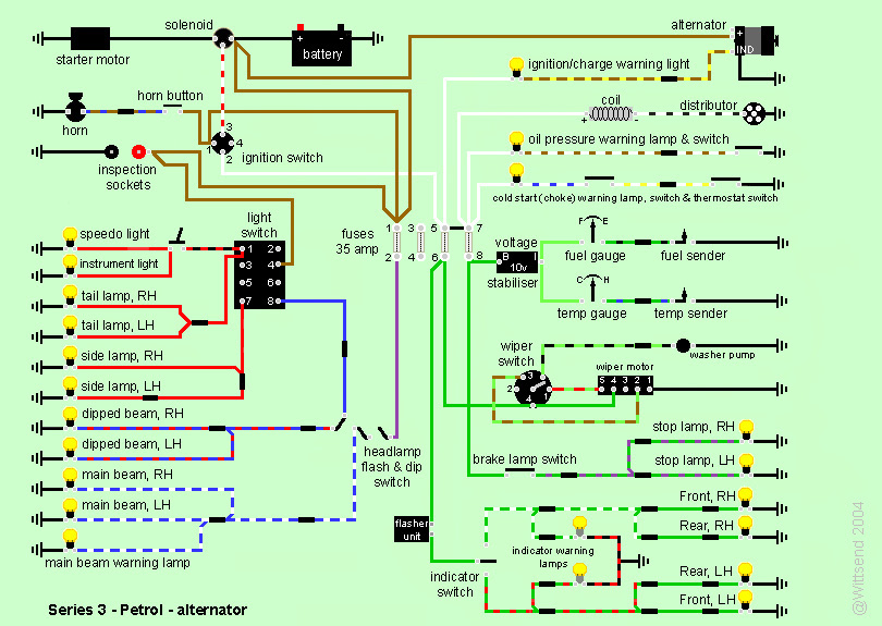 land rover discovery 1 wiring colours land image land rover discovery alternator wiring land automotive wiring on land rover discovery 1 wiring colours