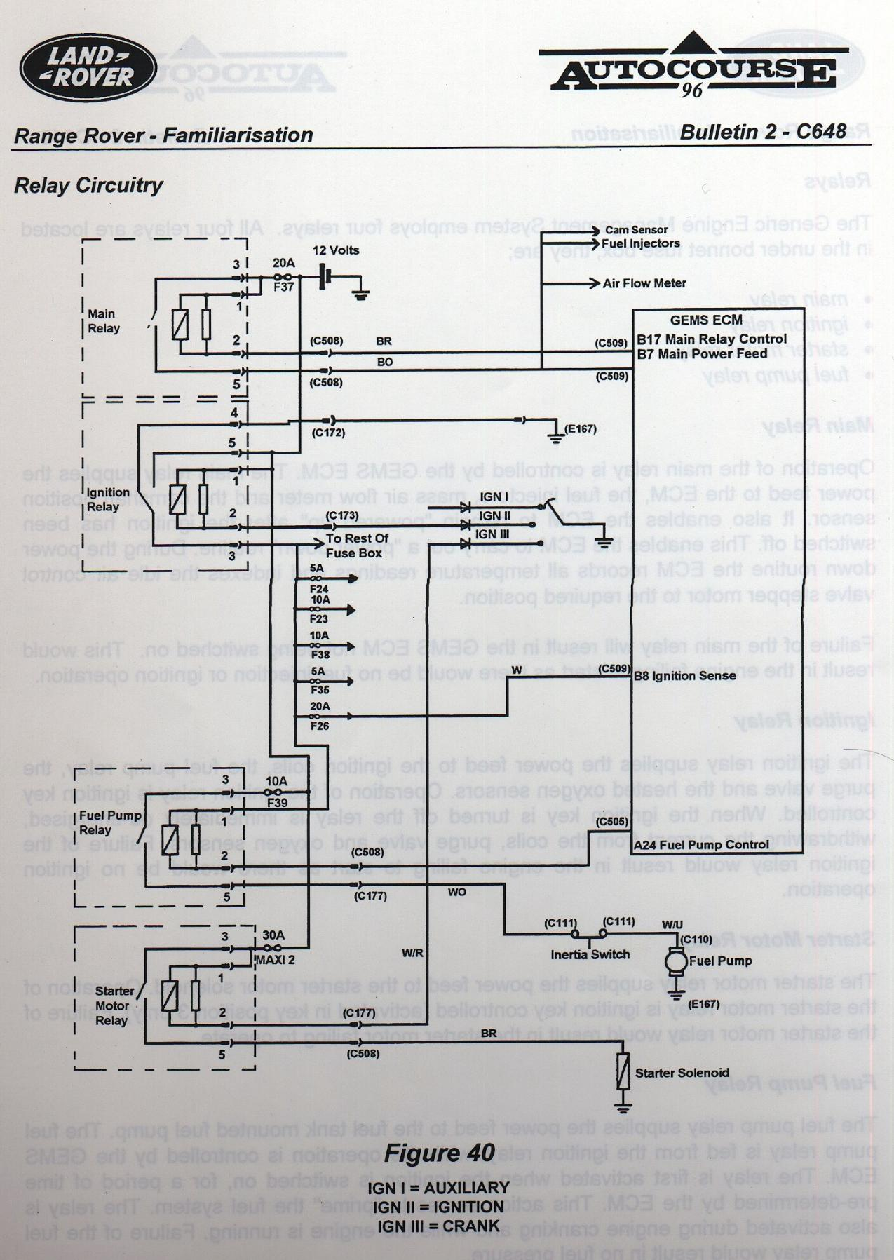 Range Rover P38 Wiring Diagram Another Blog About Fuse