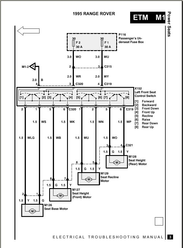 range rover sport electrical diagram  rover  auto wiring