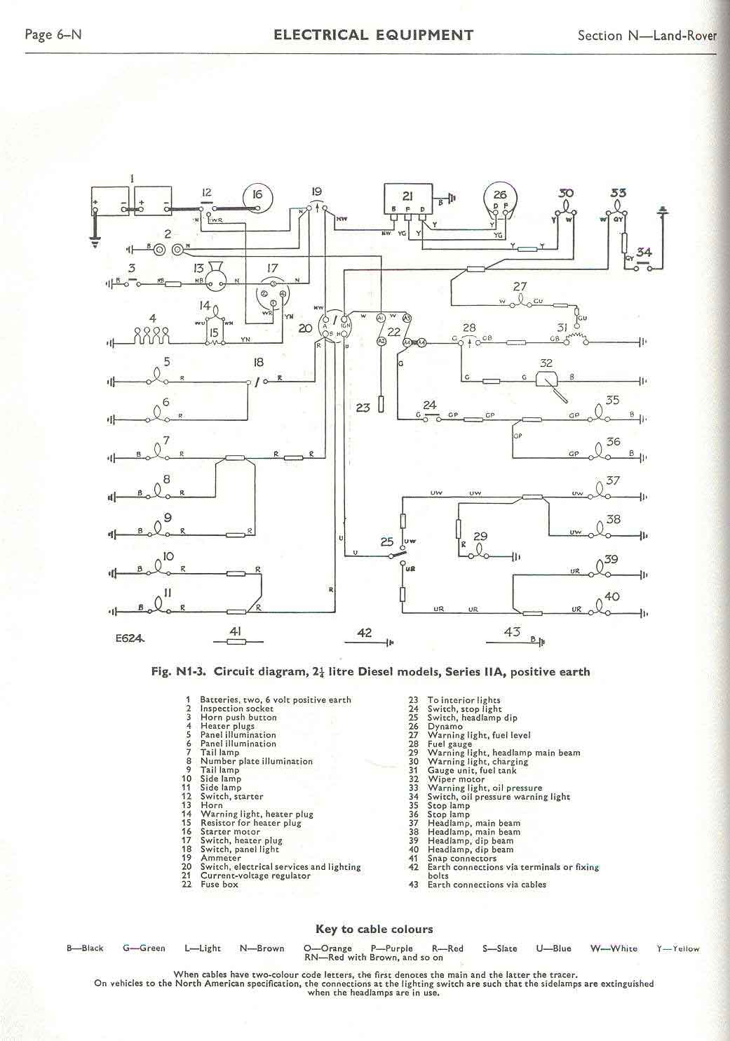 Series iii wiring diagram landyzone land rover forum siiavedg asfbconference2016 Gallery