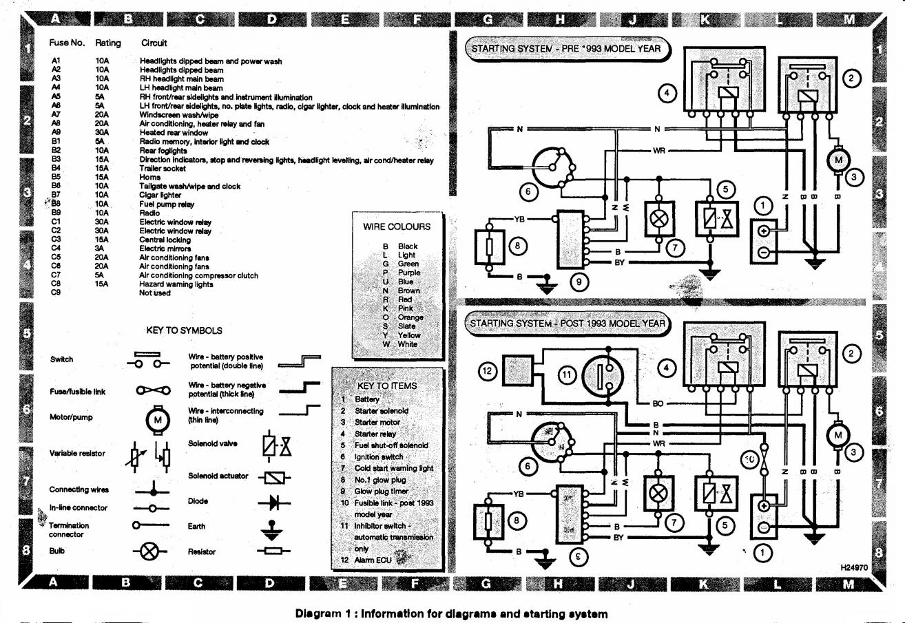 Land Rover Amr 6431 Wiring Diagram as well 1969 Gto Water Pump Wiring Diagrams as well Long Beach Electric Cars together with Wiring Diagram 1981 Jeep furthermore Ferrari 250 P Wiring Diagrams. on global electric motorcars wiring diagrams