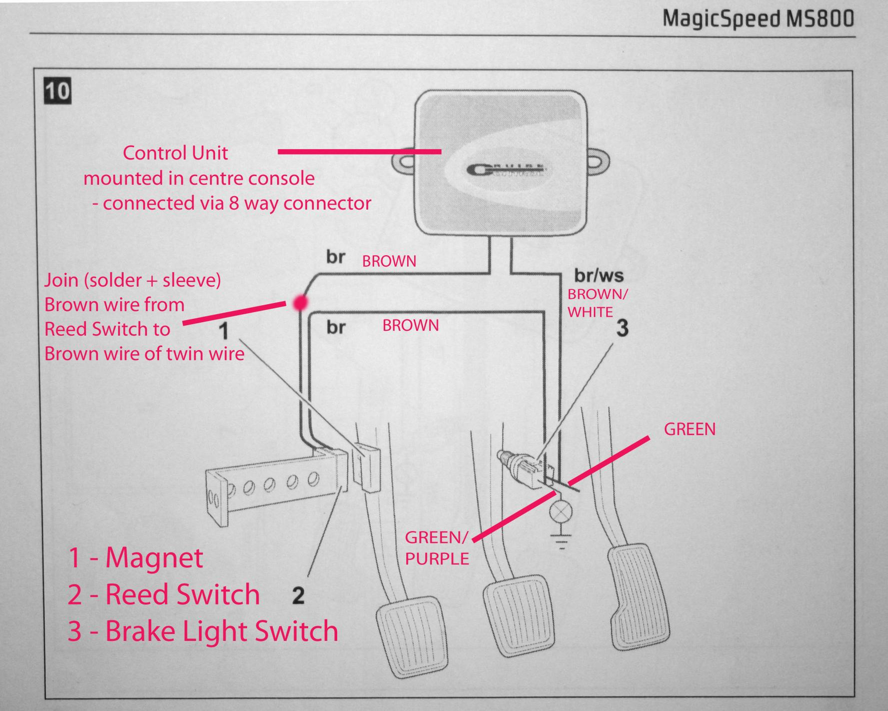 Magnificent How A Light Switch Works Image - Electrical Diagram ...