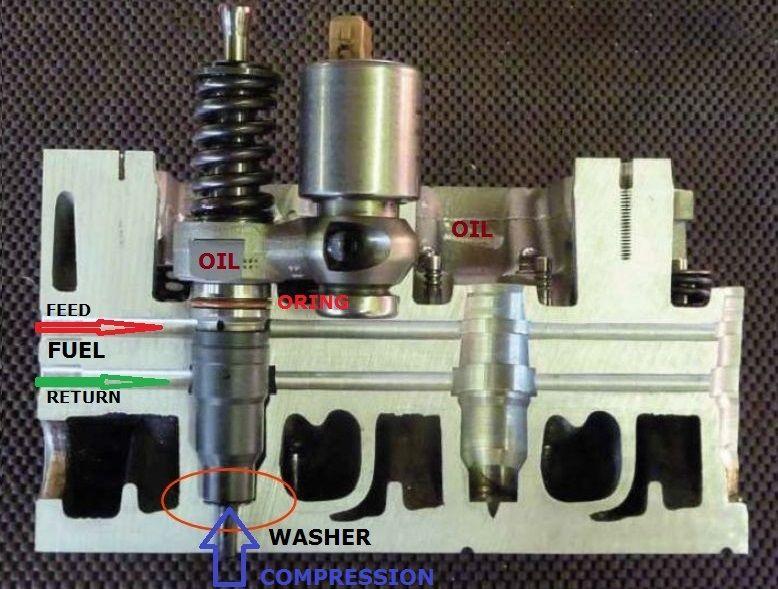Diesel Fuel In Engine Oil Td5 Landyzone Land Rover Forum