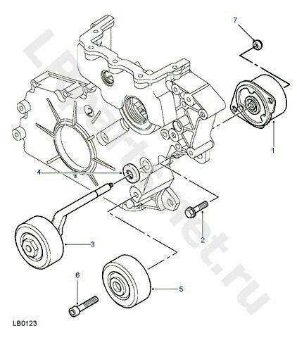 Freelander 1  Replacing Auxiliary belt tensioner pulley